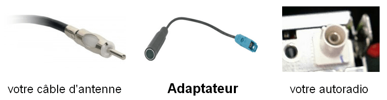 Adaptateur d'antenne DIN vers FAKRA