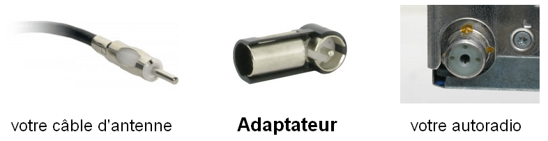 Adaptateur d'antenne DIN vers ISO