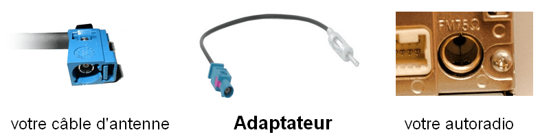 Adaptateur d'antenne FAKRA vers DIN