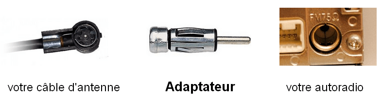 Adaptateur d'antenne ISO vers DIN