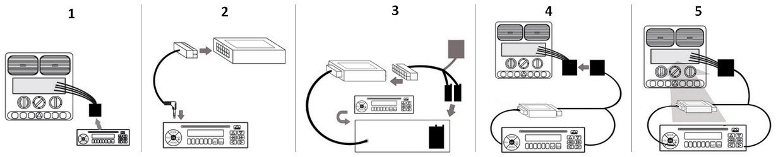 Interface Commandes Au Volant Can Bus Mercedes Viano