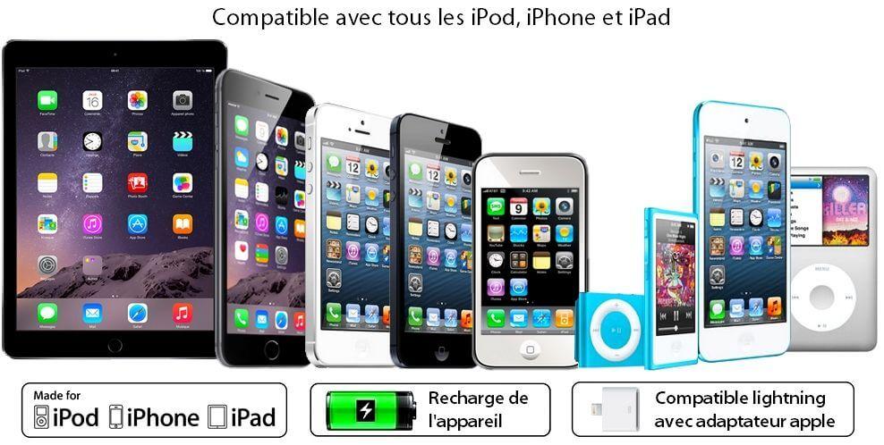 Compatibilité avec les iPod, iPhone et iPad
