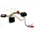 Interface commandes au volant CAN BUS - Mercedes ML de 2005 à 2011 GL X164 de 2006 à 2010 avec fibre optique