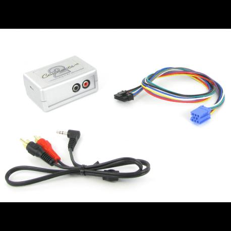 Interface auxiliaire SKODA- connecteur 8pin