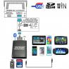 Interface USB MP3 TOYOTA 2