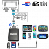 Interface USB MP3 VOLVO HU