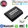 Interface Kit mains libres Bluetooth et streaming audio FIAT 14pin