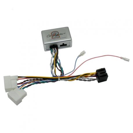 Interface commandes au volant CAN BUS - Hyundai Santa-Fe avec système amplifié à partir 2015