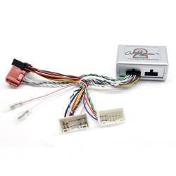 Interface commandes au volant CAN BUS - Hyundai ix35, i40, Tucson, Sonata avec autoradio SPDIF amplifié à partir de 2010