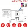 MULTI-LINK CITROEN connecteur Quadlock - Interface USB MP3, Kit mains libres, Streaming audio Bluetooth, Auxiliaire