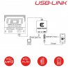 USB-LINK VOLKSWAGEN connecteur mini ISO - Interface USB MP3 et Auxiliaire
