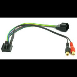 Câble auxiliaire SAAB
