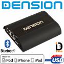 Dension Gateway MMI3 AUDI - autoradios MMI 3G