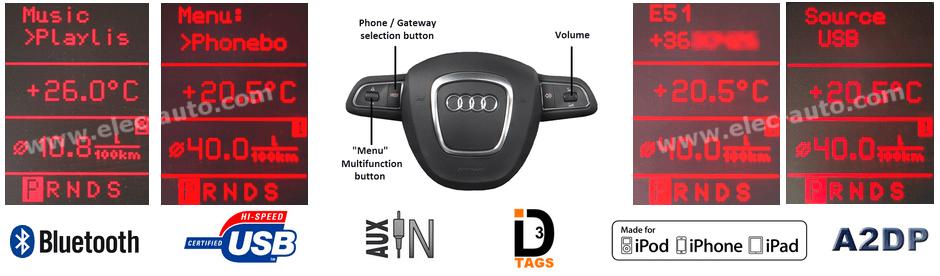 Affichage des tags id3 et fonctions téléphoniques sur l'écran d'origine