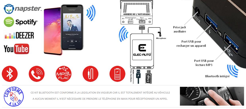 Fonctionnalités du Multi Link Interface USB Bluetooth Kit mains libres