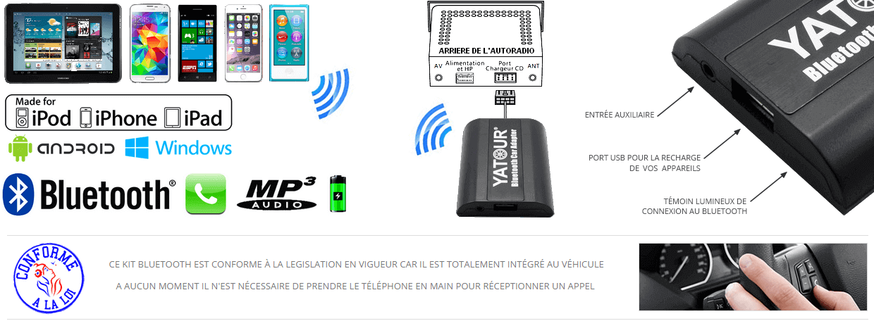 Fonctionnement de l'interface Bluetooth