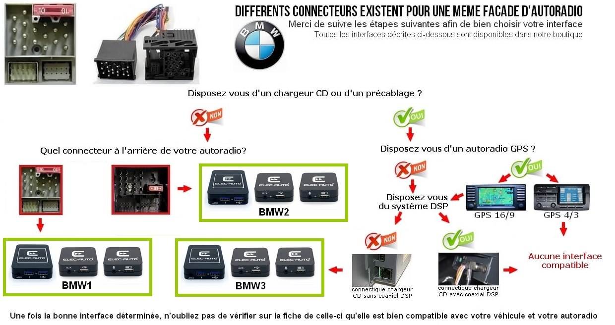 Connecteur BMW 17pin